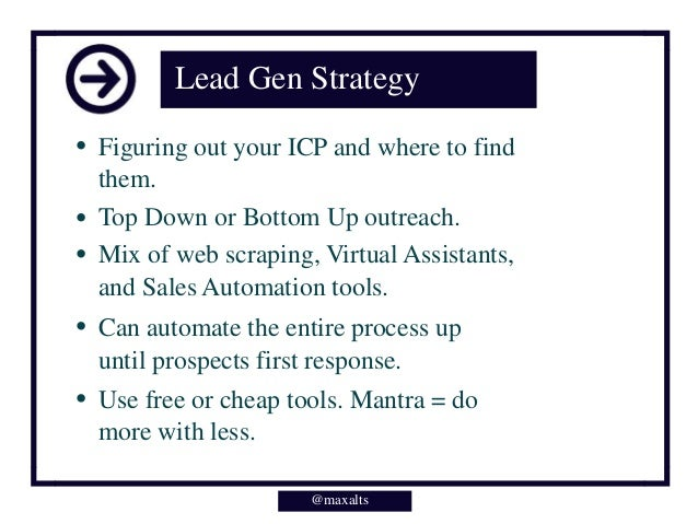 Hacking Lead Gen - Tools, Resources, and Strategy Slide 3