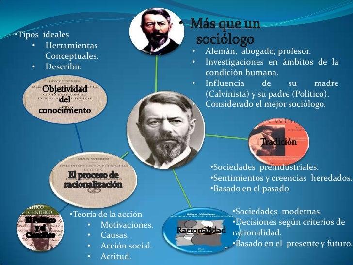 •Tipos ideales    • Herramientas                                    •   Alemán, abogado, profesor.        Conceptuales.   ...