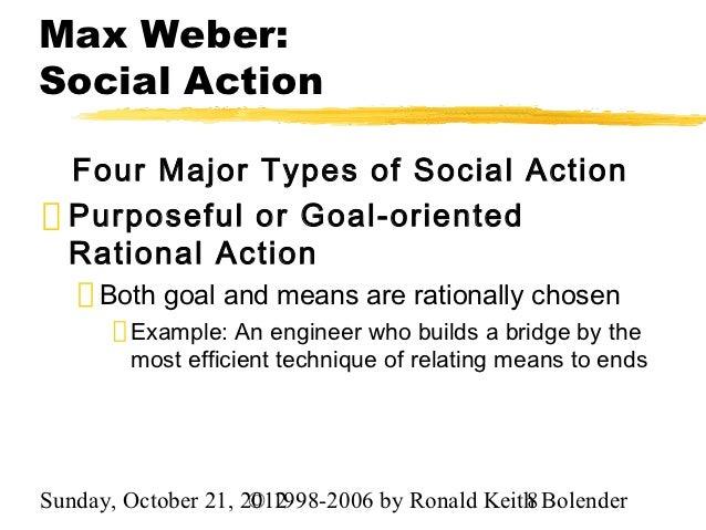 weber on social action