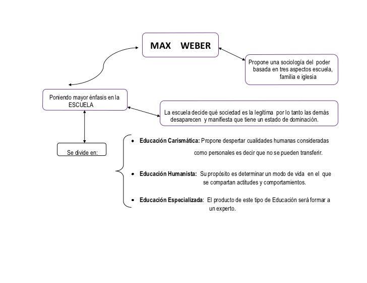 MAX WEBER                                                                          Propone una sociología del poder       ...