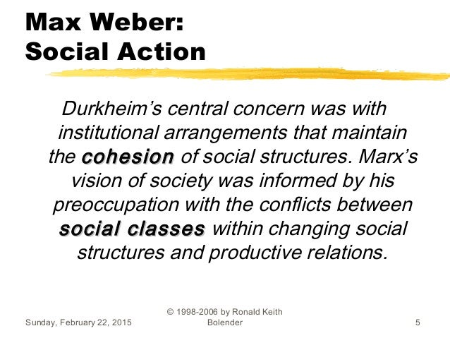 similarities between weber durkheim and marx Marx, weber and durkheim on religion by jeramy townsley i wrote this essay in response to an exam question during my doctoral work in social theory in 2004.