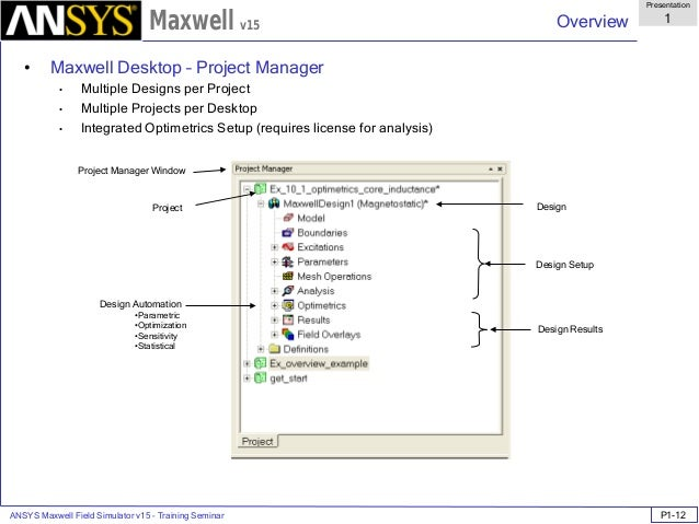 Ansys Maxwell (32bit) 16.0
