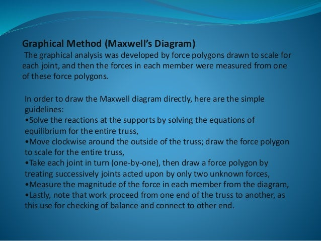 Graphical Method (Maxwell's Diagram)  The graphical analysis was developed by force polygons drawn to scale for  each join...
