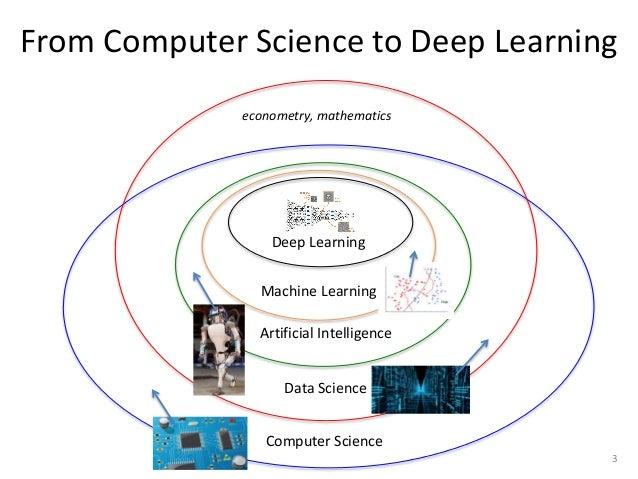 Afbeeldingsresultaat voor max welling deep learning