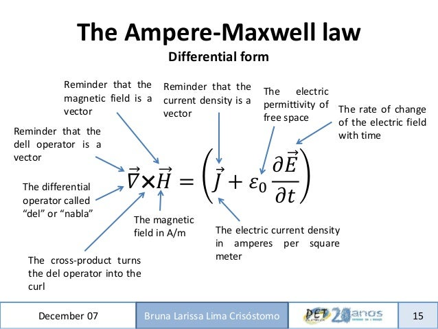 maxwell faraday and maxwell ampere equations On this page, we'll explain the meaning of the 3rd of maxwell's equations, faraday's law, which is given in equation [1]: [equation 1] faraday was a scientist experimenting with circuits and magnetic coils way back in the 1830s.