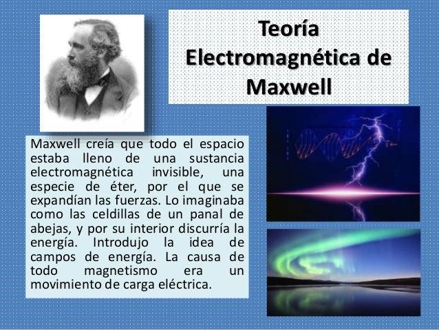 Resultado de imagen de El electromagnetismo de Maxwell