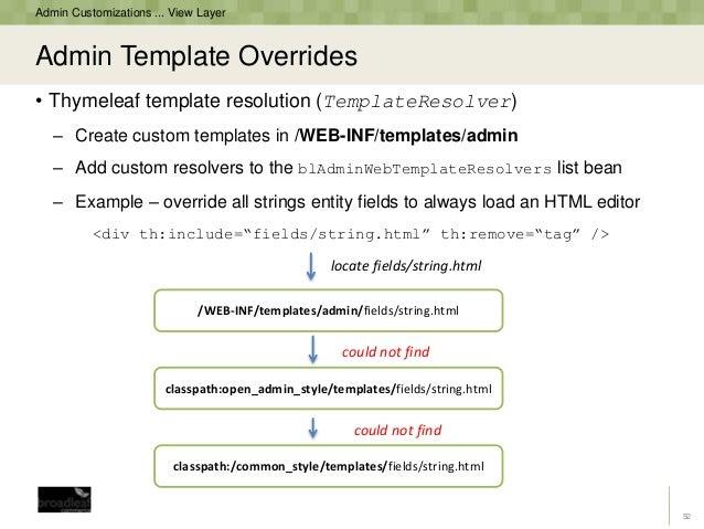 Java String Template. recordeditor generate option. freemarker ...