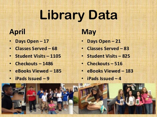 Library Data April • Days Open – 17 • Classes Served – 68 • Student Visits – 1105 • Checkouts – 1486 • eBooks Viewed – 185...