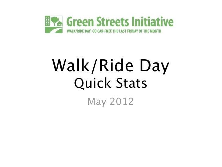 Walk/Ride Day  Quick Stats   May 2012