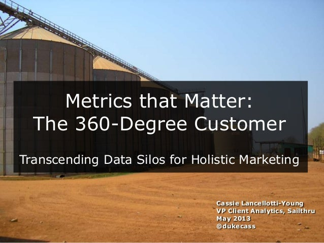Cassie Lancellotti-Young VP Client Analytics, Sailthru May 2013 @dukecass Metrics that Matter: The 360-Degree Customer Tra...