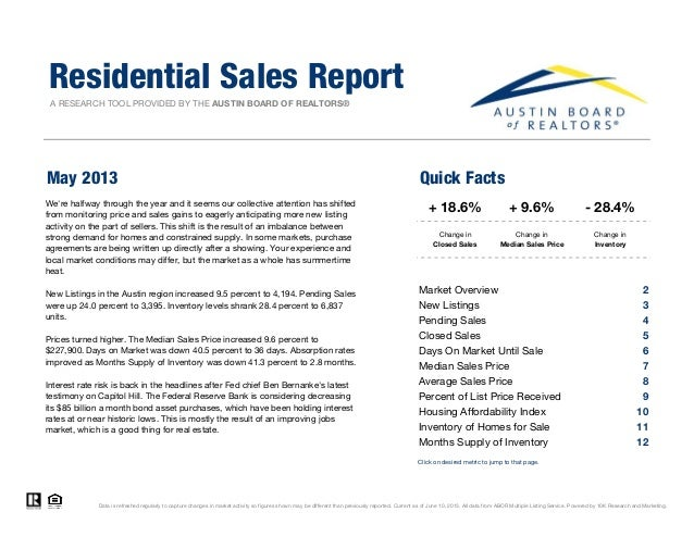 A RESEARCH TOOL PROVIDED BY THE AUSTIN BOARD OF REALTORS®May 2013 Quick FactsMarket Overview 2New Listings 3Pending Sales ...