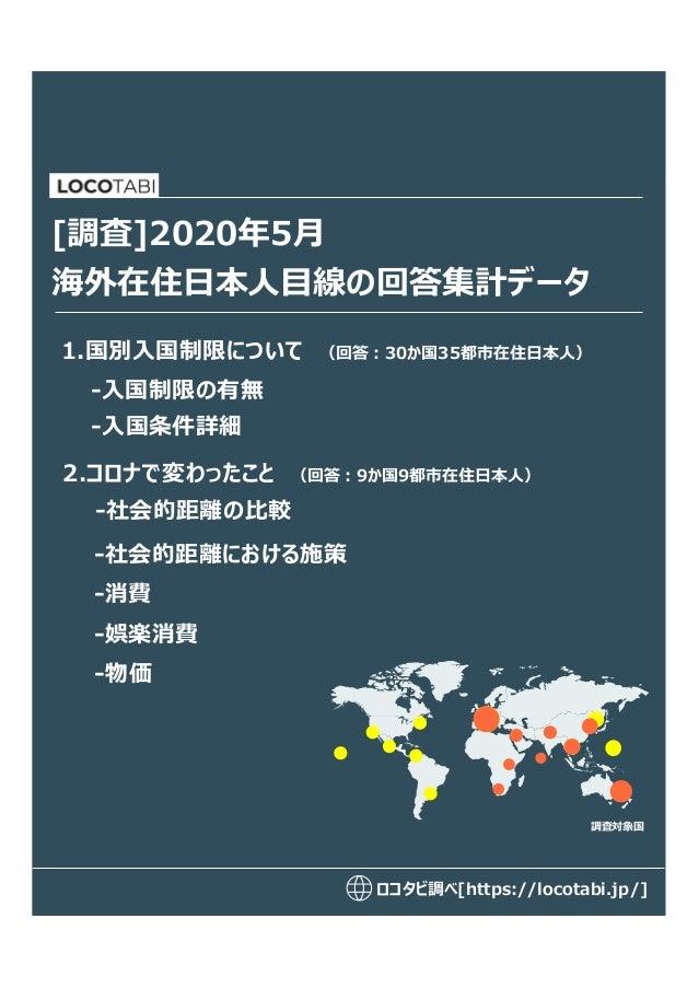 ロコタビ調べ[https://locotabi.jp/] 海外在住日本人目線の回答集計データ 1.国別入国制限について (回答:30か国35都市在住日本人) [調査]2020年5月 -入国制限の有無 2.コロナで変わったこと (回答:9か国9都...