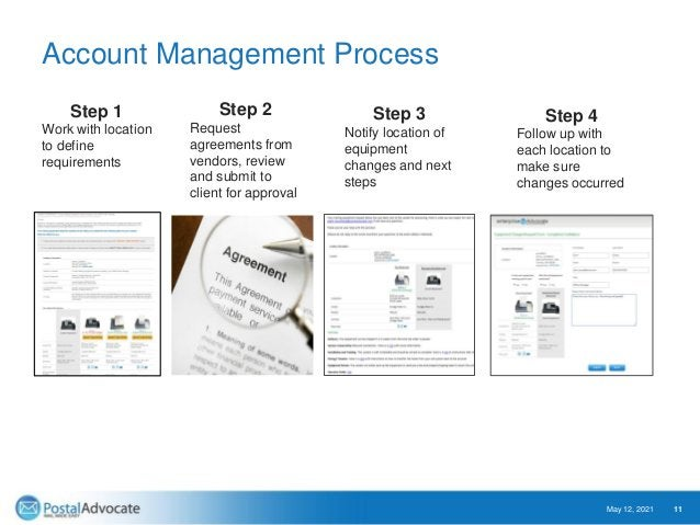 Eliminate Mailing Vendor Avoidable Fees May 12, 2021 12 Monitor future invoices to validate they do not return. Create onl...