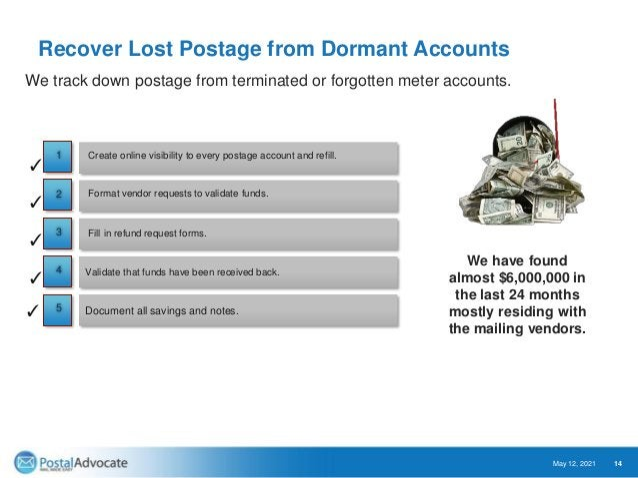 Evolution of Shipping & Mailing • Approximate dates 2021-05-12 15 Parcel Manifest – Web Based Parcel Register PC Postage P...