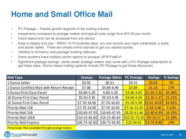 PC Postage – How it works • Most common remote mailing solution • Subscription model • Print from any computer with an int...