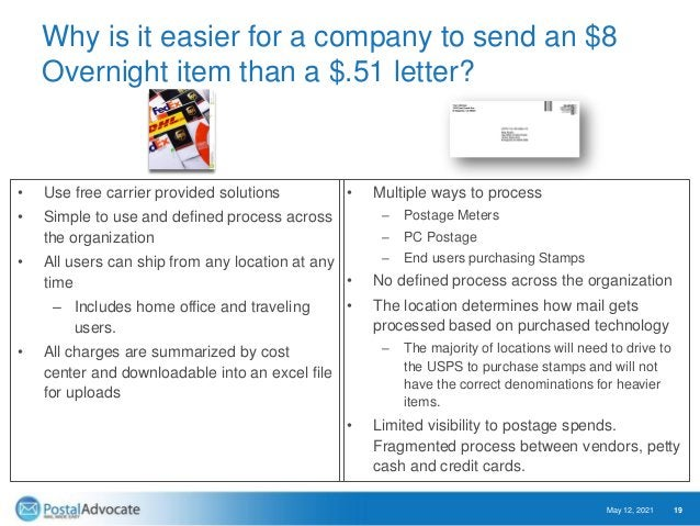 Multi-Carrier Enterprise Mail and Shipping • Similar to enterprise PC Postage but more focused on the shipping – More robu...
