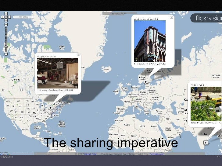The sharing imperative