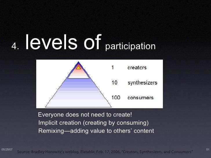 4.  levels of   participation <ul><li>Everyone does not need to create! </li></ul><ul><ul><li>Implicit creation (creating ...