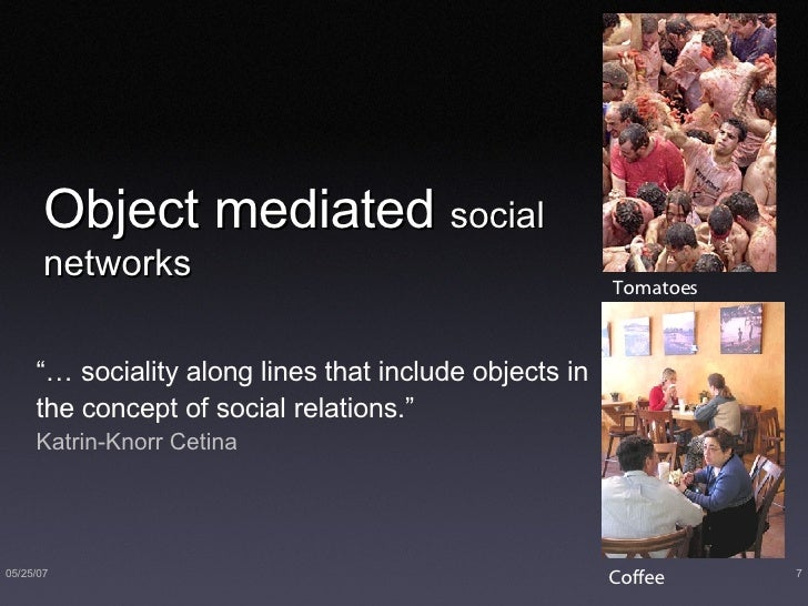 "Object mediated  social networks <ul><li>""… sociality along lines that include objects in the concept of social relations...."