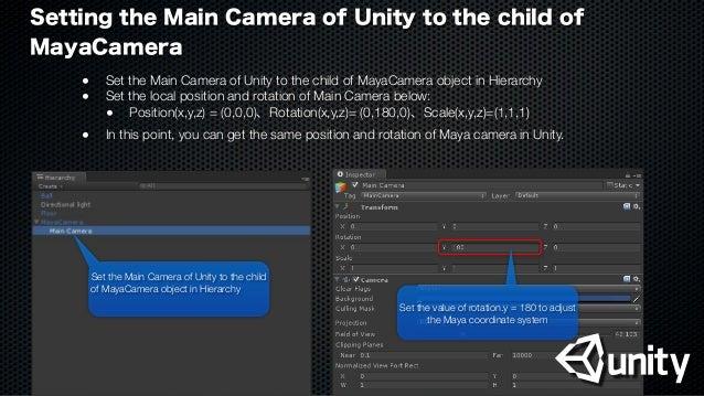 Maya Camera Settings to Unity