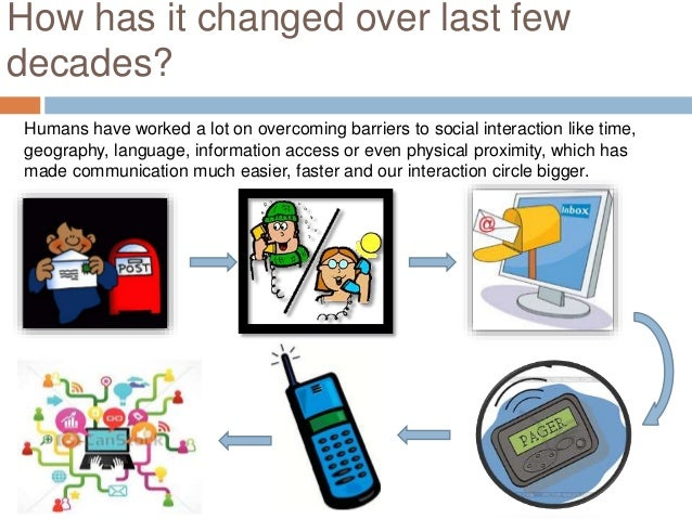 Essay – Communication Has Changed Significantly In The Last Ten Years. Discuss Pros And Cons.