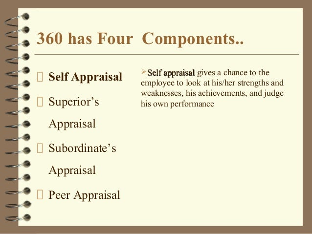 360 degree performance review template - 720 degree performance appraisal