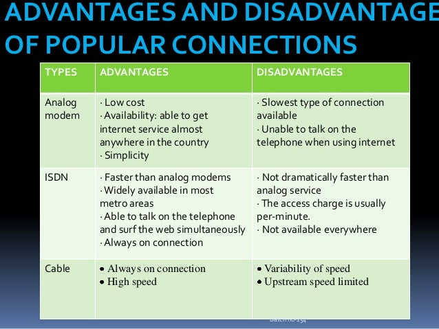 advantages and disadvantages of modem ppt
