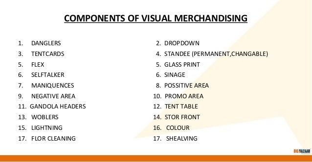 visual merchandising questionnaire survey