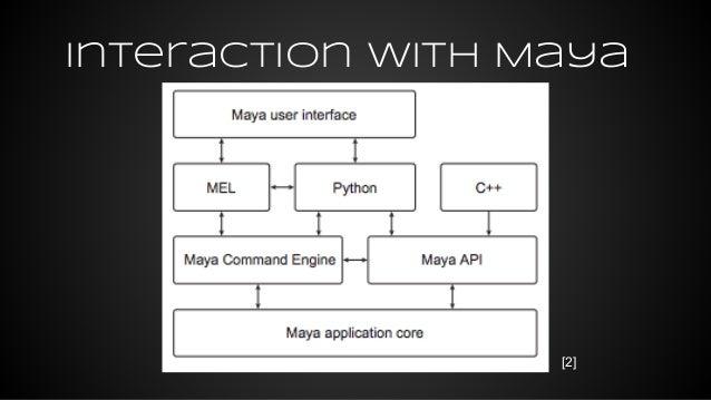 Maya Python (PyMel)