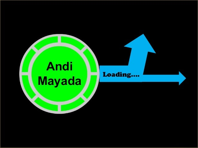 Andi         Loading….Mayada