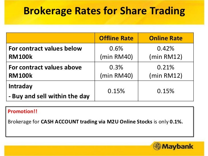 Low brokerage trading account india