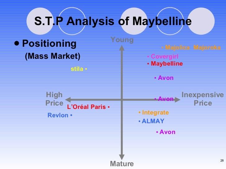 S.T.P Analysis of Maybelline <ul><li>Positioning </li></ul><ul><ul><li>(Mass Market) </li></ul></ul>stila  • •  Maybelline...