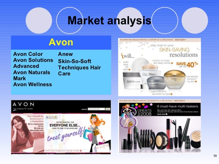 Market analysis Anew  Skin-So-Soft Techniques Hair Care Avon Color Avon Solutions Advanced Avon Naturals Mark  Avon Wellne...