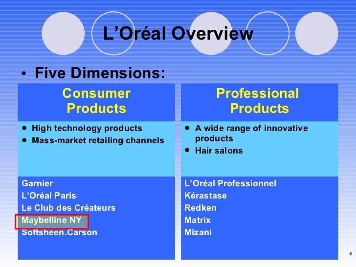 L'Or éal Overview <ul><li>Five Dimensions: </li></ul>Garnier L'Oréal Paris Le Club des Créateurs Maybelline NY Softsheen.C...