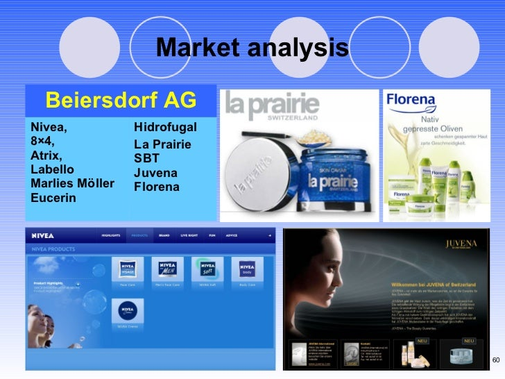 Market analysis Hidrofugal  La Prairie  SBT  Juvena  Florena Nivea,  8×4,  Atrix,  Labello Marlies M öller Eucerin Beiersd...