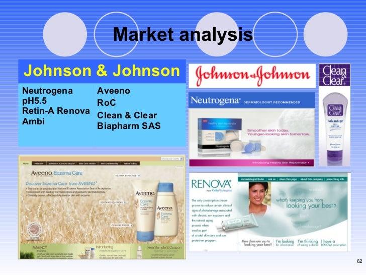 Market analysis Aveeno  RoC  Clean & Clear Biapharm SAS Neutrogena pH5.5 Retin-A Renova  Ambi Johnson & Johnson