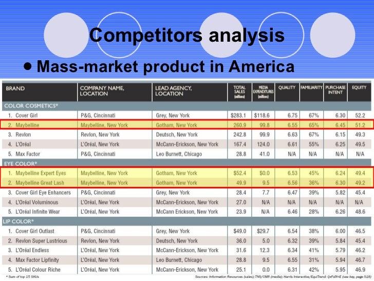 Competitors analysis <ul><li>Mass-market product in America </li></ul>