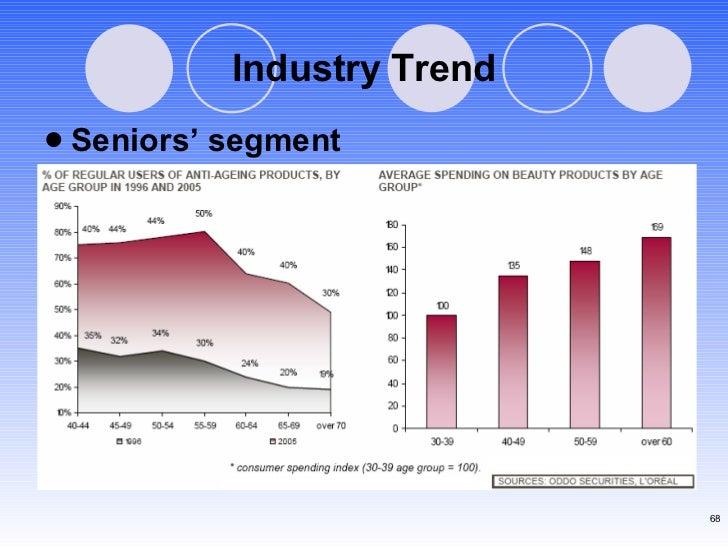 Industry Trend <ul><li>Seniors' segment </li></ul>