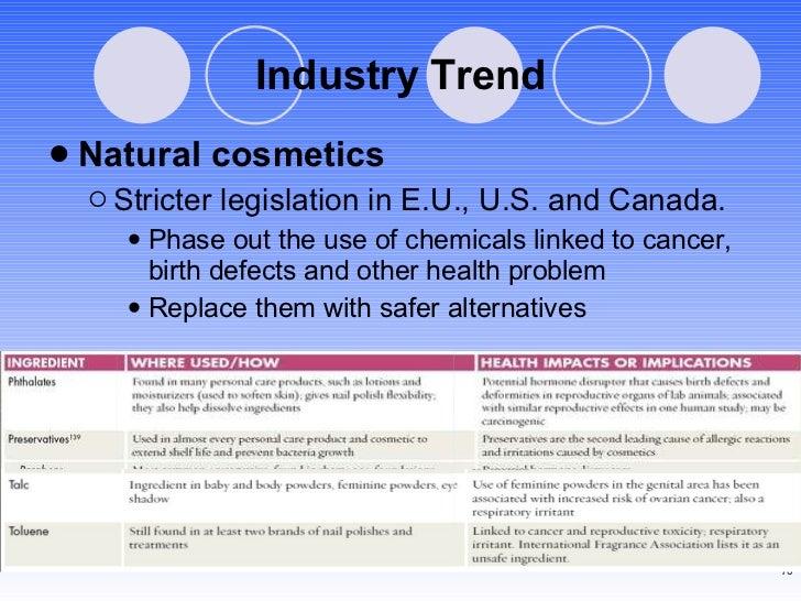 Industry Trend <ul><li>Natural cosmetics </li></ul><ul><ul><li>Stricter legislation in E.U., U.S. and Canada.  </li></ul><...