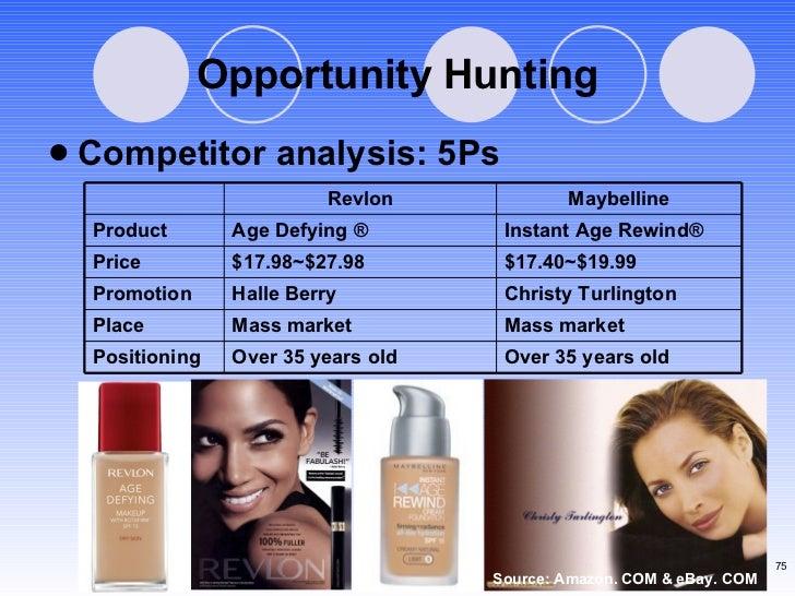 Opportunity Hunting <ul><li>Competitor analysis: 5Ps </li></ul>Source: Amazon. COM & eBay. COM Instant Age Rewind®  Age De...