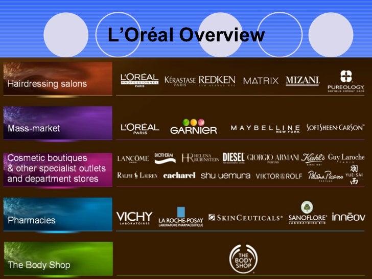L'Or éal Overview