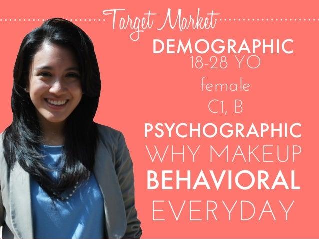 Target Market DEMOGRAPHIC PSYCHOGRAPHIC 18-28 YO female C1, B WHY MAKEUP BEHAVIORAL EVERYDAY