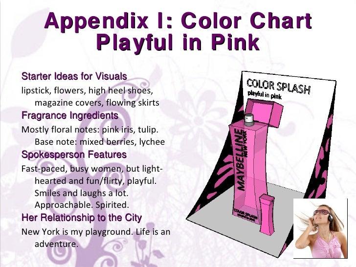Appendix I: Color Chart Playful in Pink <ul><li>Starter Ideas for Visuals </li></ul><ul><li>lipstick, flowers, high heel s...