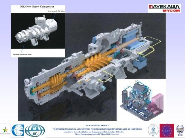 Mayekawa Boone - low gwp developments in systems