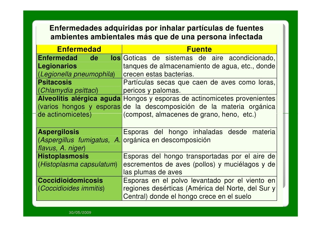Enfermedades adquiridas por inhalar partículas de fuentes   ambientes ambientales más que de una persona infectada      En...