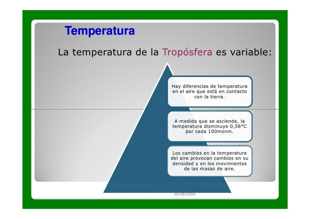 TemperaturaLa temperatura de la Tropósfera es variable:                       Hay diferencias de temperatura              ...