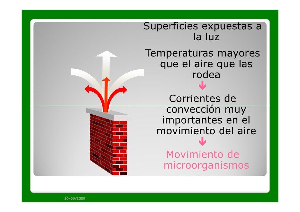 Superficies expuestas a                       la luz             Temperaturas mayores               que el aire que las   ...