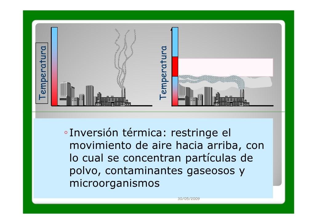 Temperatura                                Temperatura              ◦ Inversión térmica: restringe el               movimi...