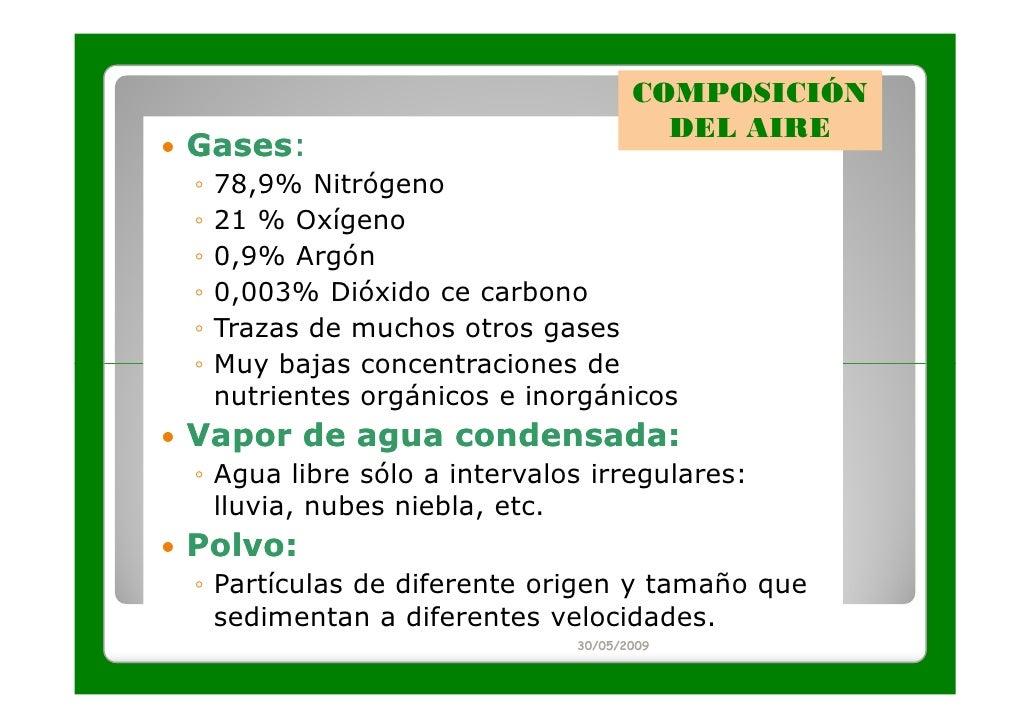 COMPOSICIÓN                                       DEL AIREGases:Gases:◦   78,9% Nitrógeno◦   21 % Oxígeno◦   0,9% Argón◦  ...