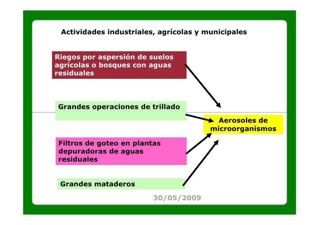 Actividades industriales, agrícolas y municipalesRiegos por aspersión de suelosagrícolas o bosques con aguasresidualesGran...